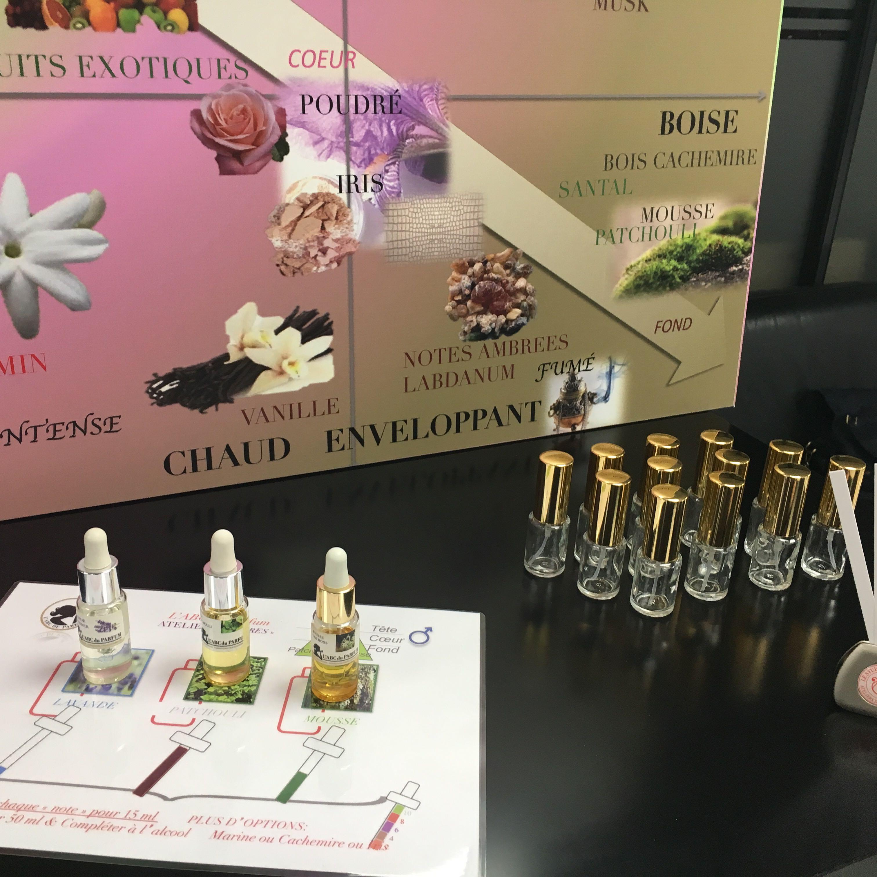 atelier parfum de createur diy