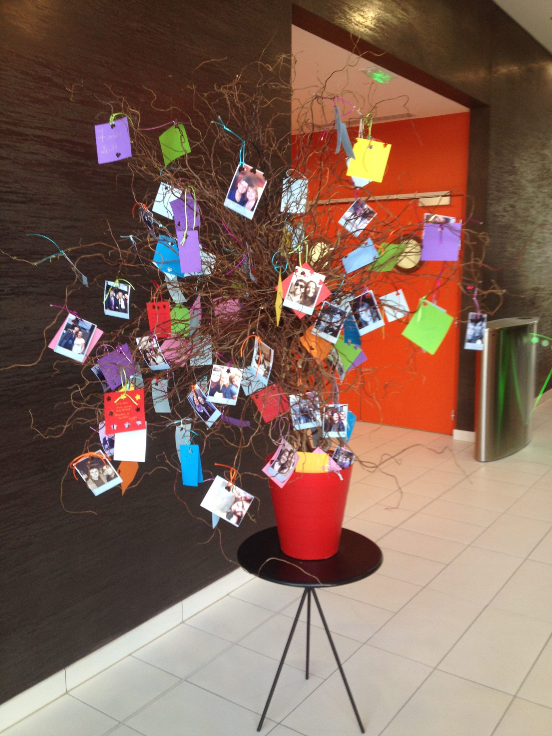 atelier team building arbre des collaborateurs
